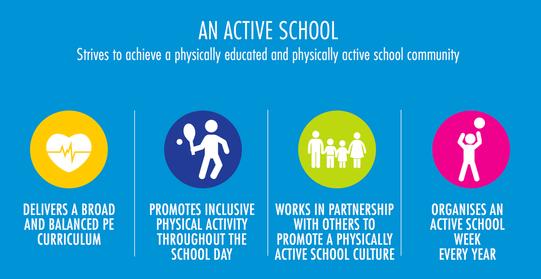 an-active-school